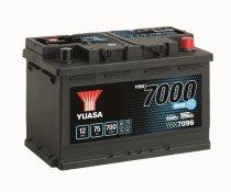 YBX7096