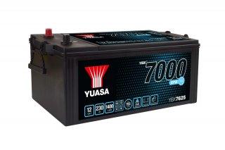 YBX7625